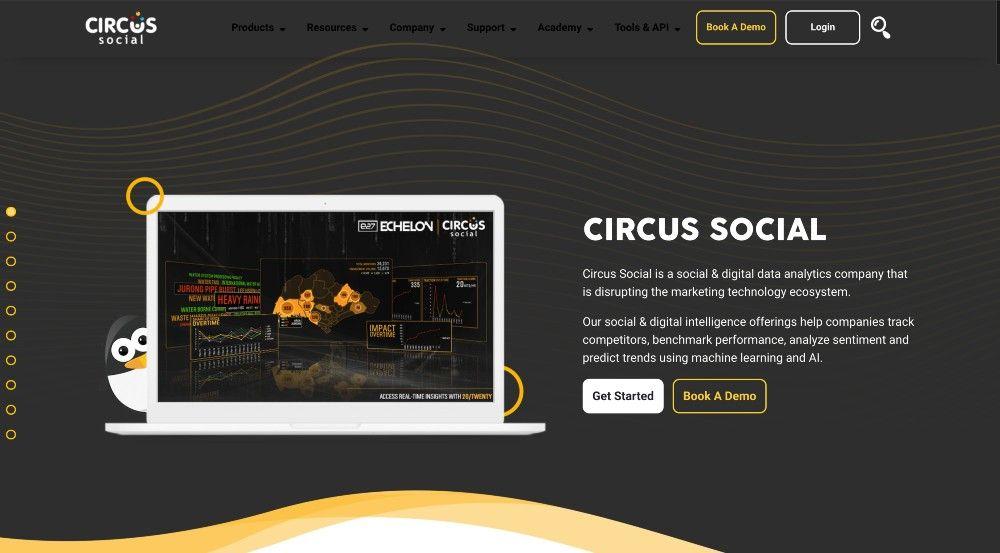 circus social analytics startup