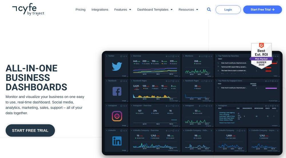 Cyfe premium marketing analytics tools