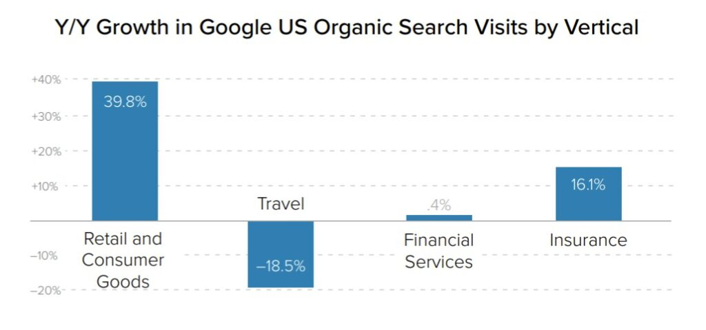 digital marketing report q4 2020 - travel is recovering